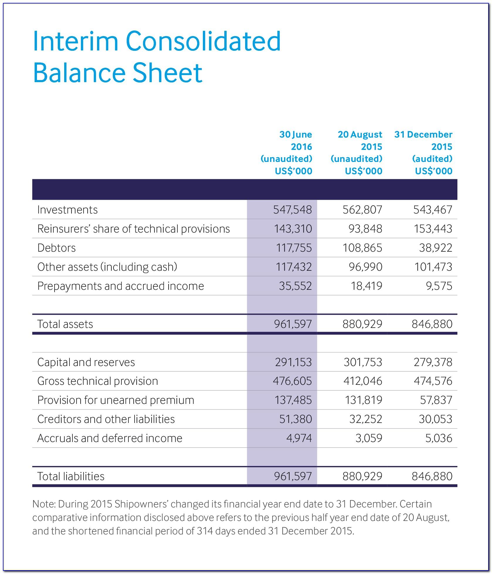 Interim Balance Sheet Example