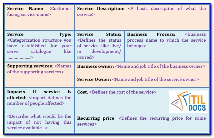 Itil Service Catalog Management Template