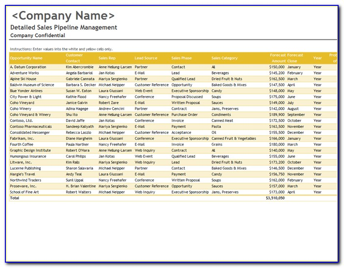 Microsoft Sales Pipeline Template Excel