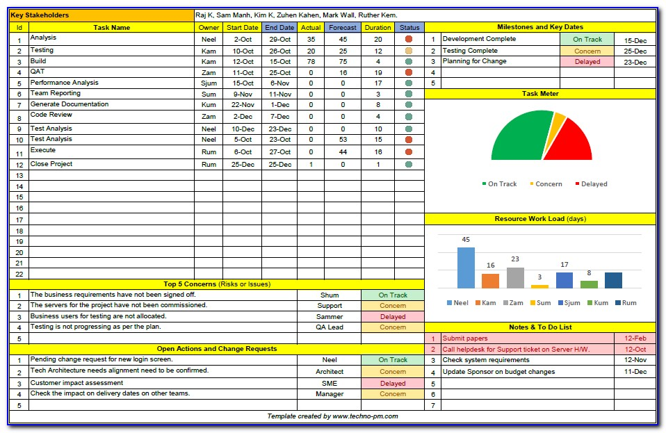 Multiple Project Budget Tracking Template Excel