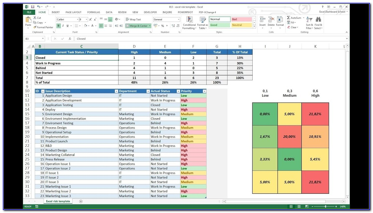Multiple Project Tracking Dashboard Template Excel Free Download