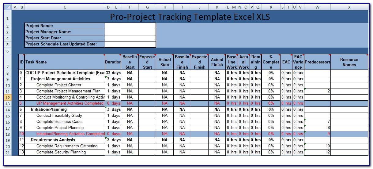 Project Milestone Tracker Excel Template