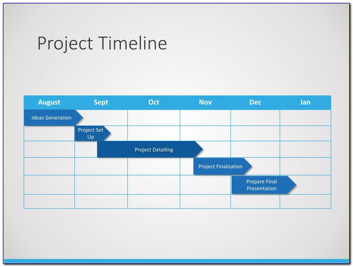 Project Plan Timeline Template Ppt