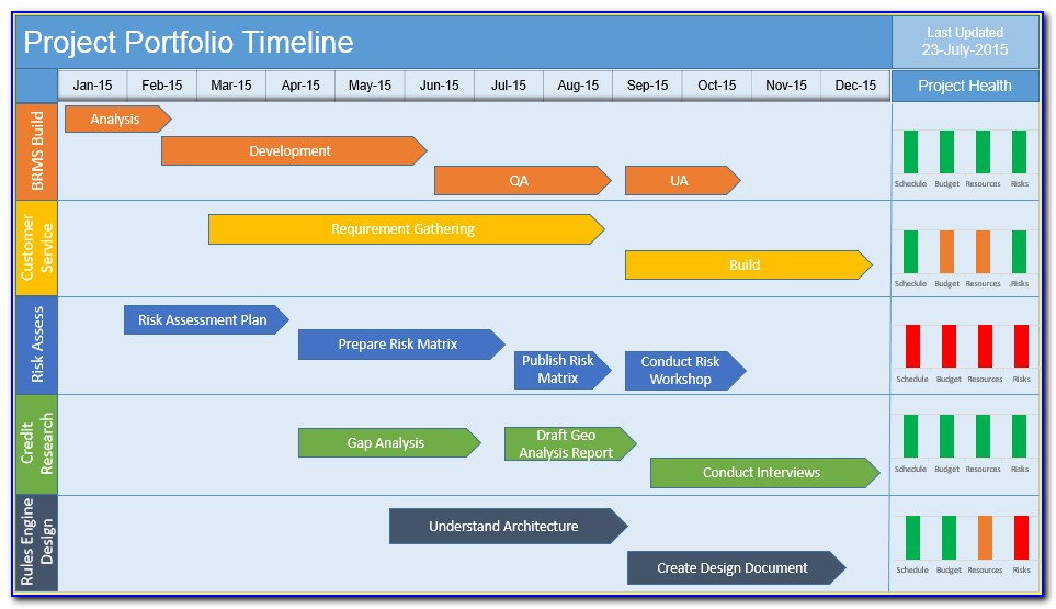 Project Planner Timeline Template