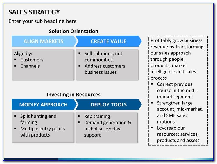 Sales Plan Template Hubspot
