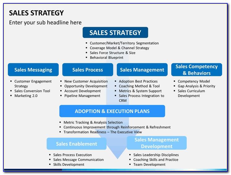Sales Plan Template Ppt