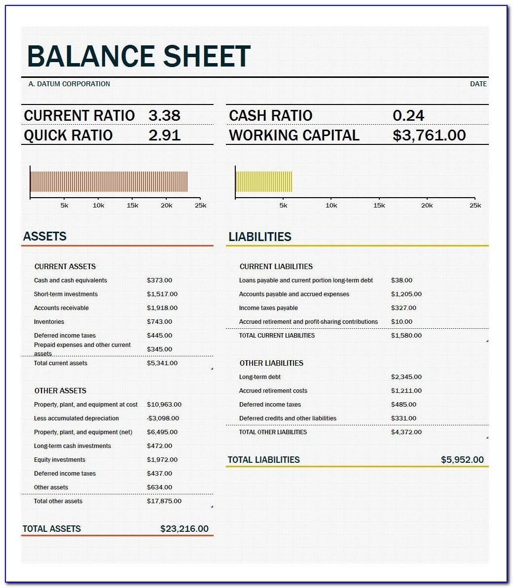 Free Balance Sheet Template For Word