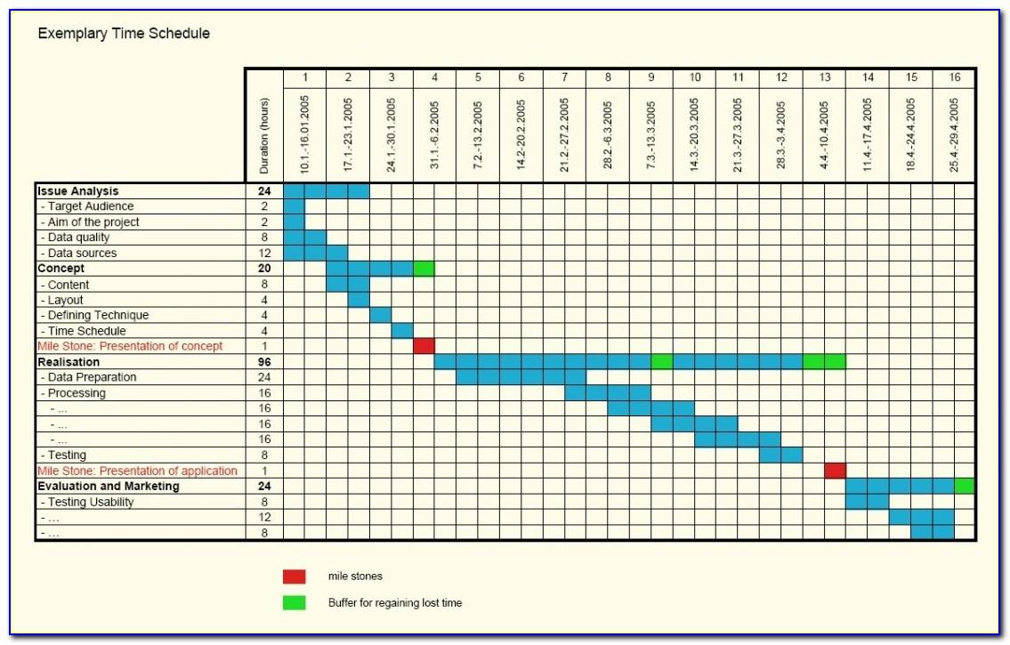 Gantt Chart Excel Template Filetype Xls