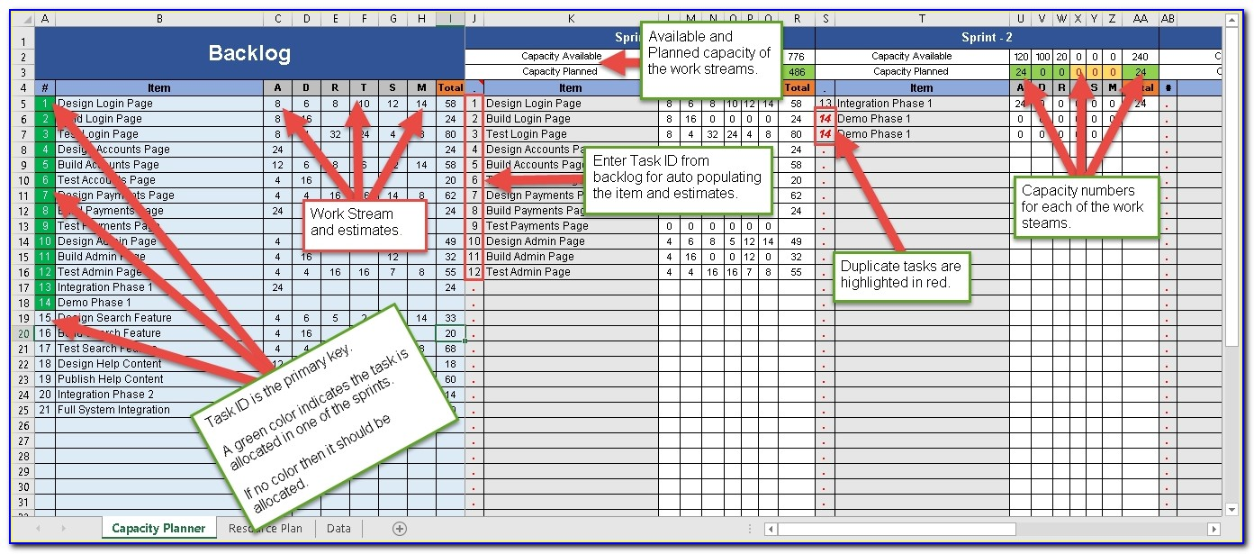 Sprint Capacity Planning Excel Template Free Download Free