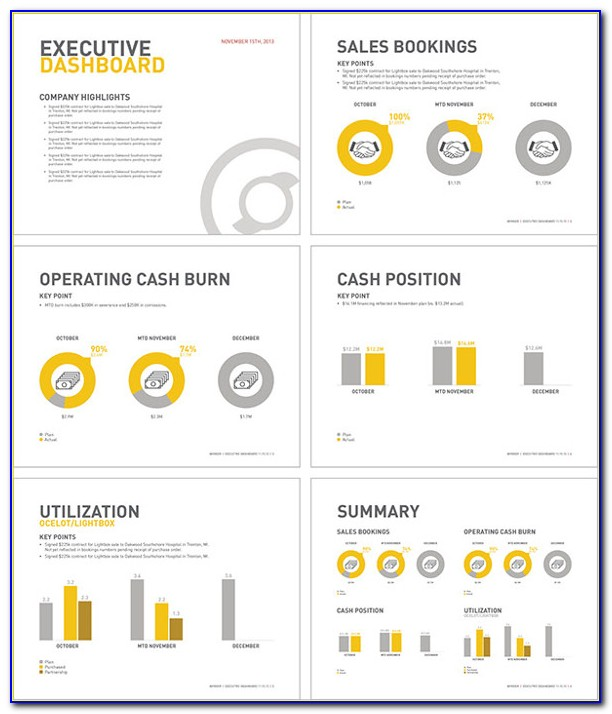 Microsoft Powerpoint Dashboard Template