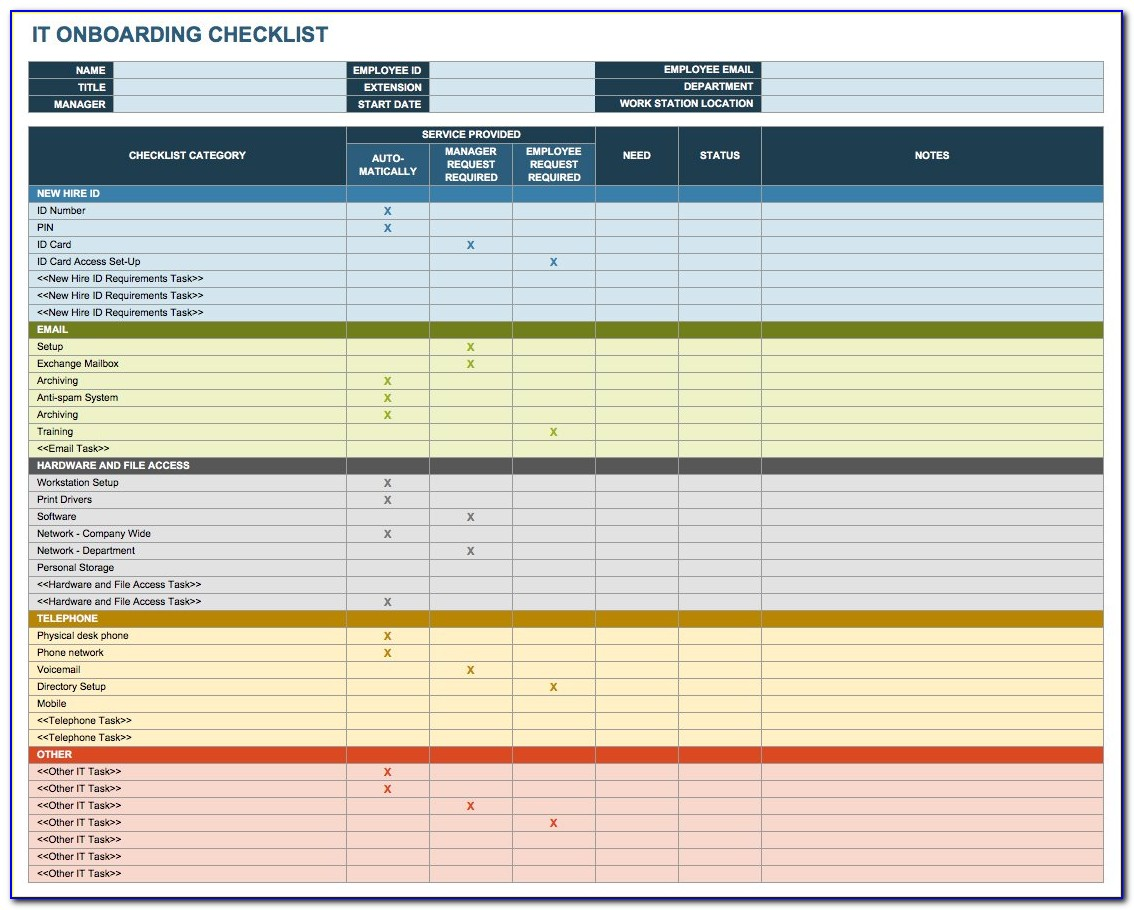Onboarding Process Flow Template