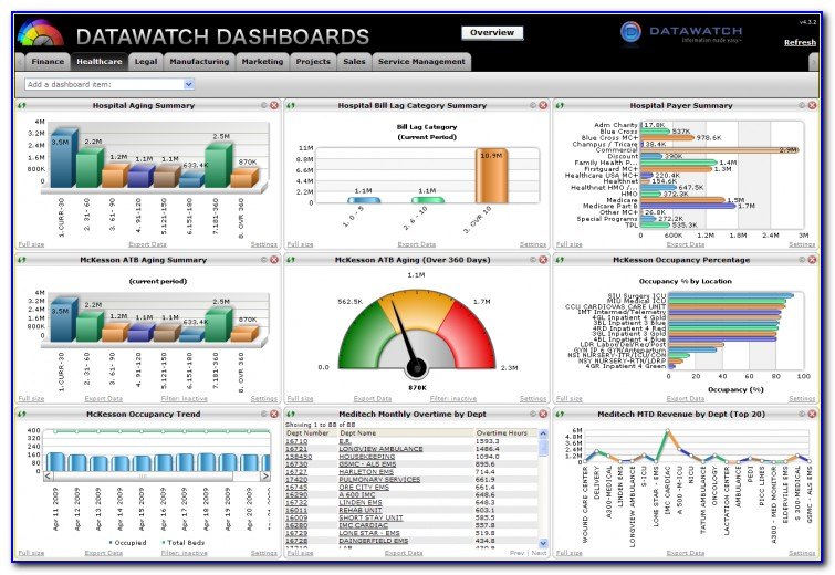 Powerpoint Dashboard Template Free Download
