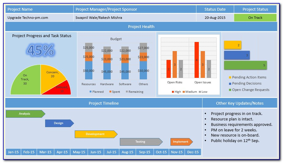 Powerpoint Dashboard Templates Free