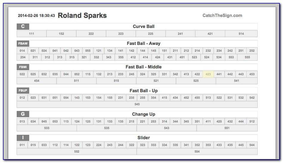 Softball Wristband Template Pitching