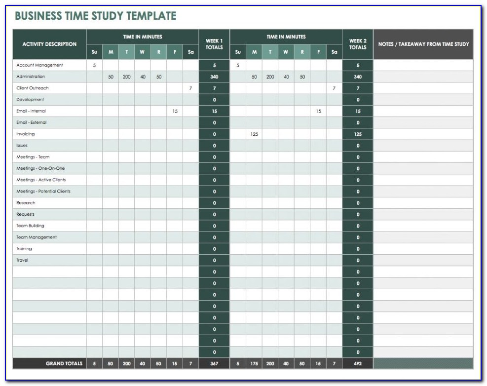 Time Study Templates Excel