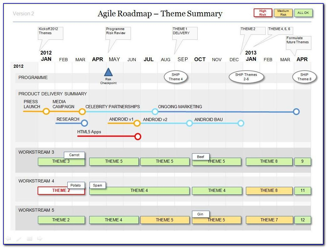 Agile Roadmap Template Download