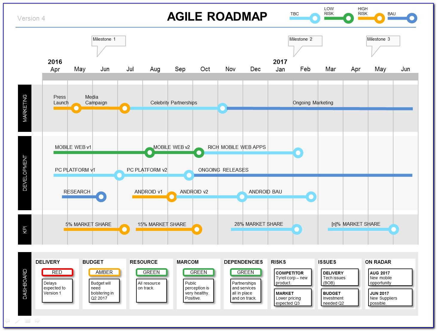 Agile Roadmap Template Free