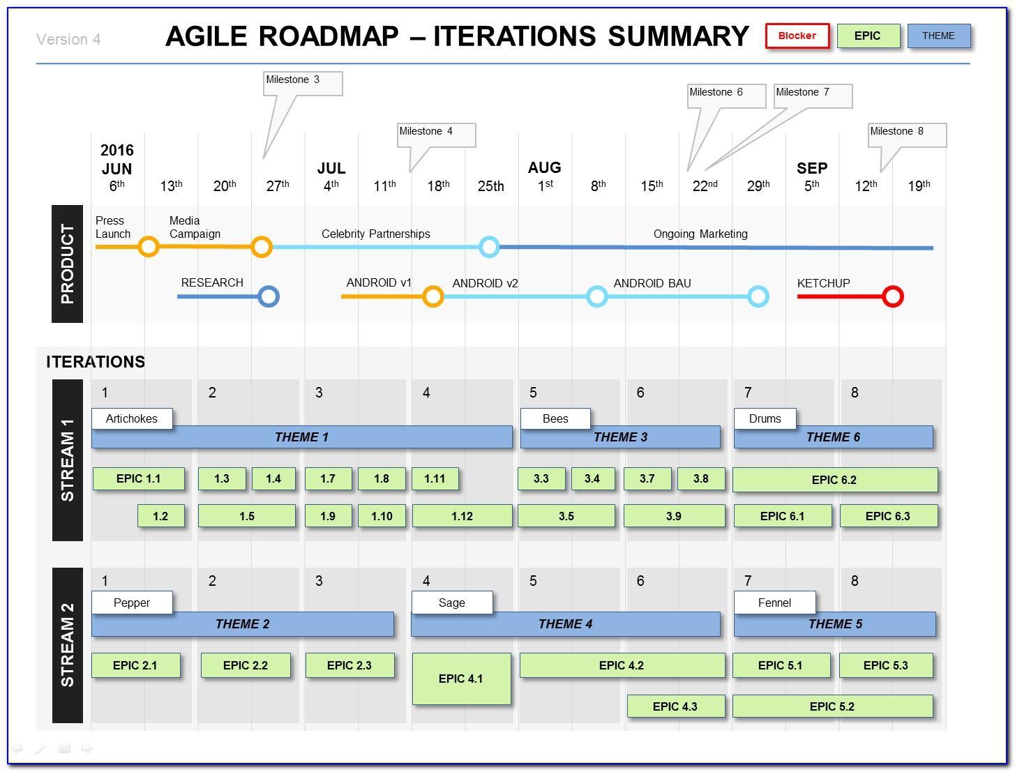 Agile Roadmap Template Visio