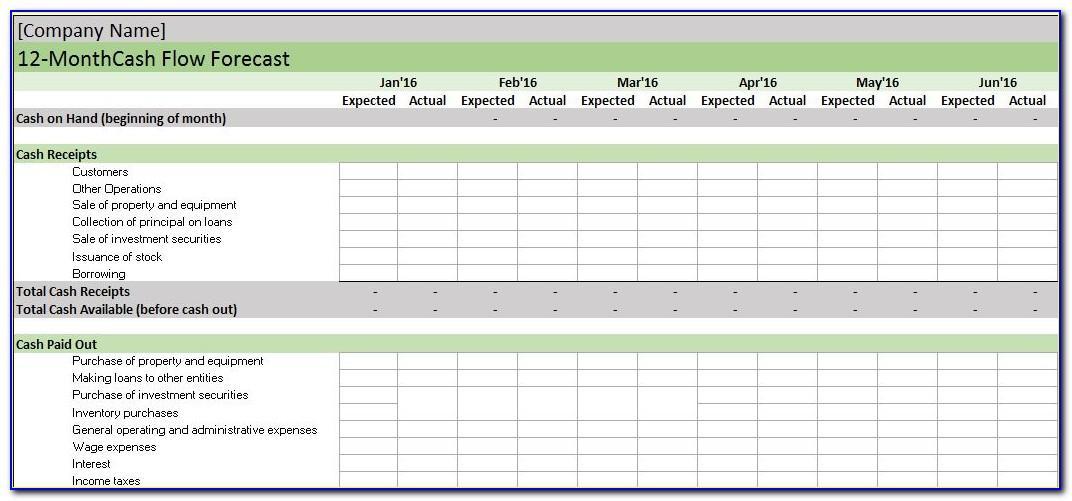 Cash Flow Forecast Template Excel Uk