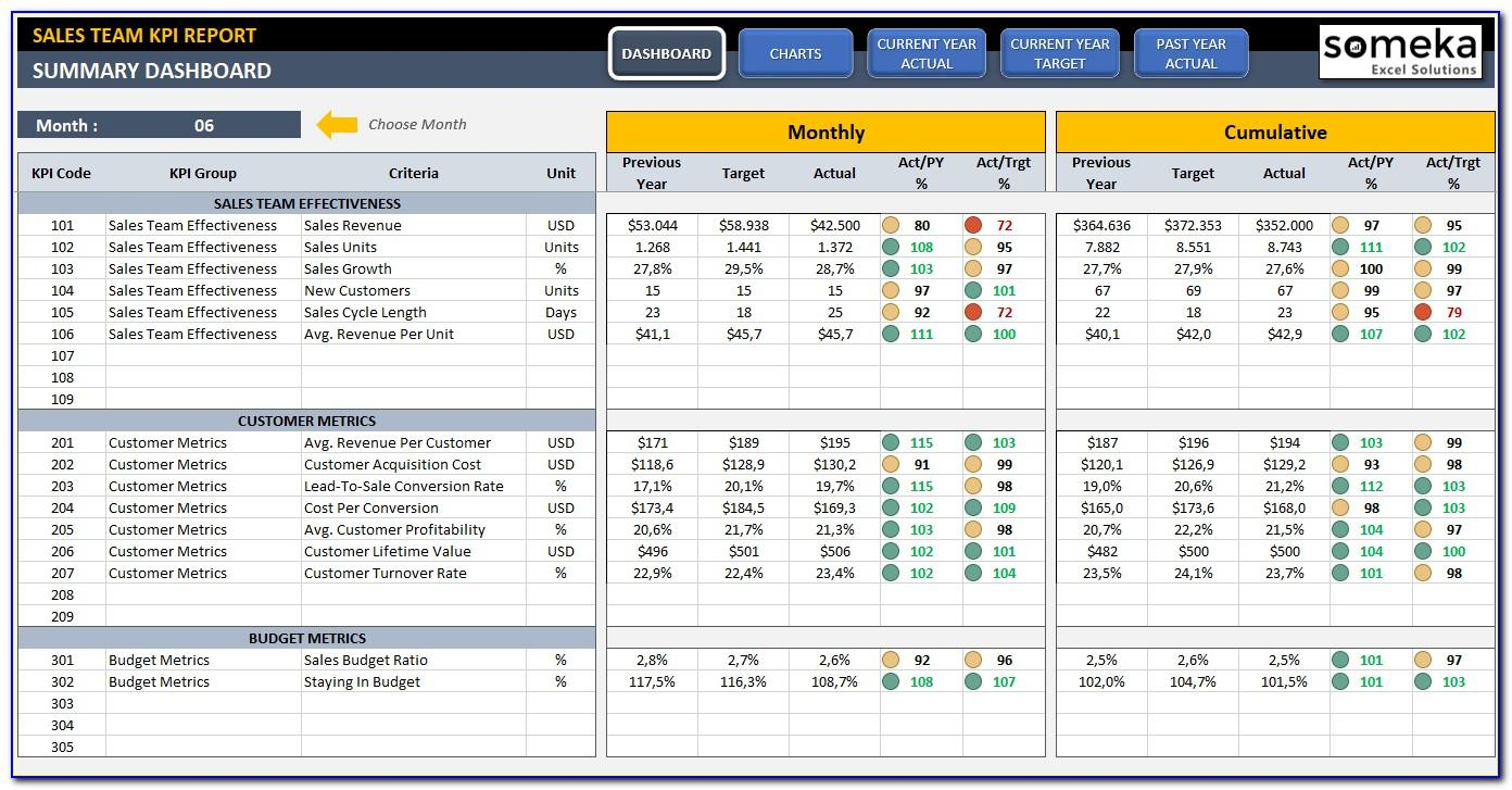 Dashboard Excel Templates Free