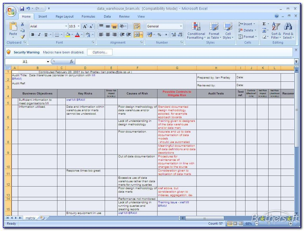Hipaa Risk Assessment Template Pdf