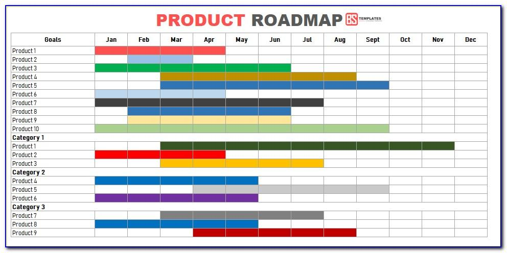Product Roadmap Templates Excel