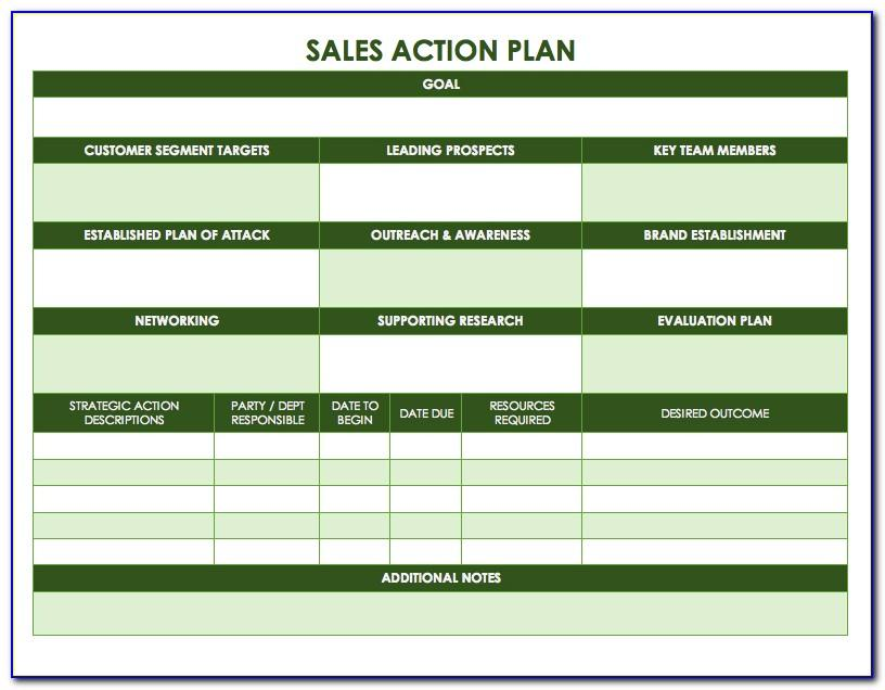 Sales Business Plan Template Word