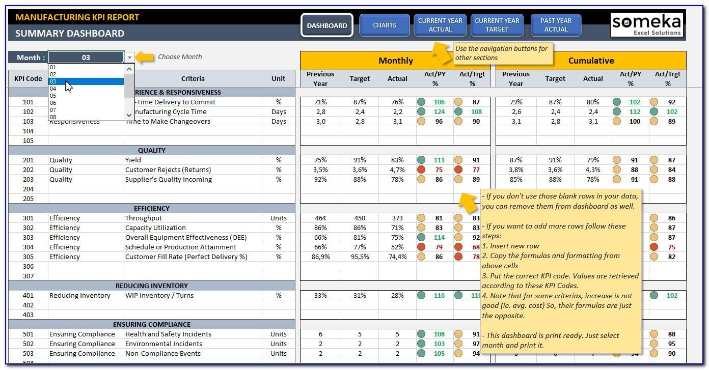 Sales Kpi Dashboard Excel Template
