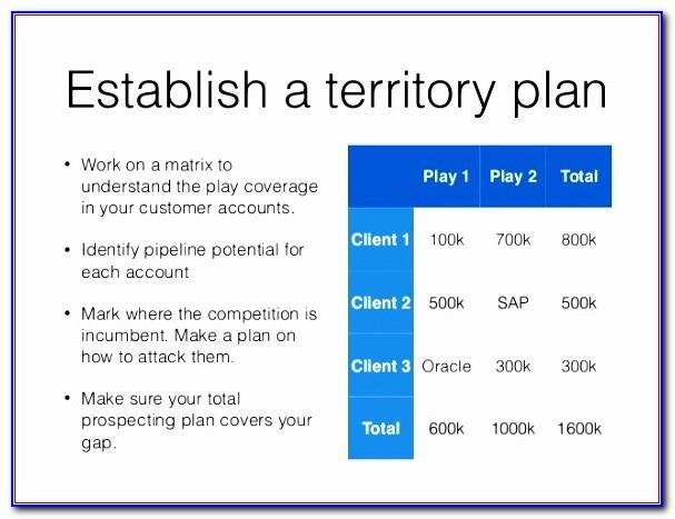 Sales Territory Plan Template Free