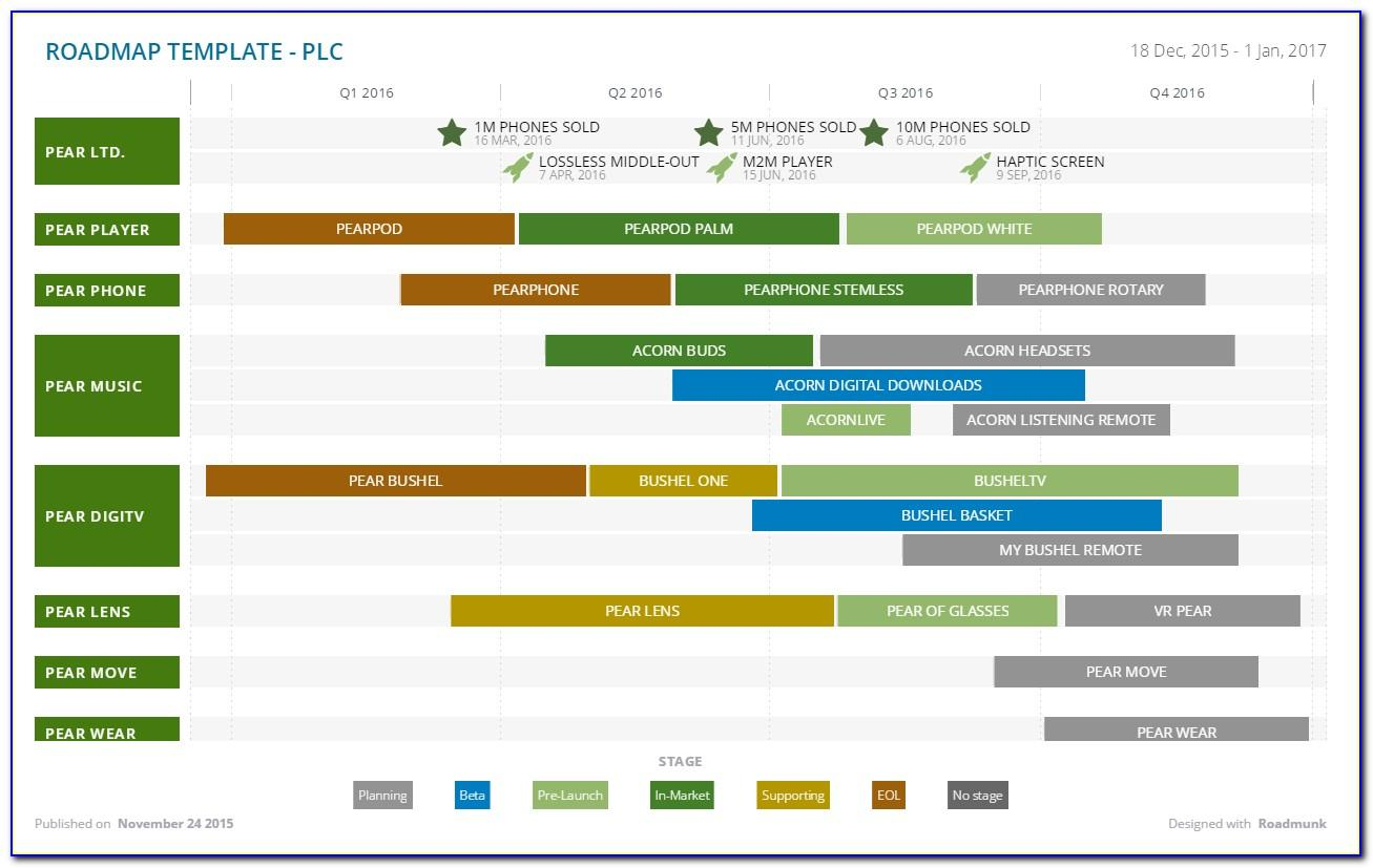 Software Product Roadmap Excel Template