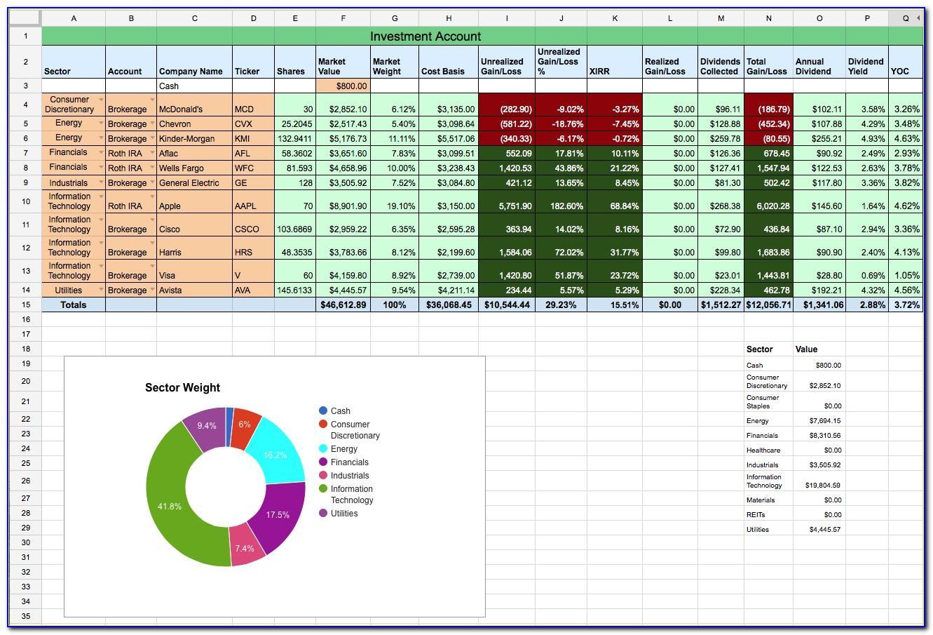 Stock Portfolio Excel Template India