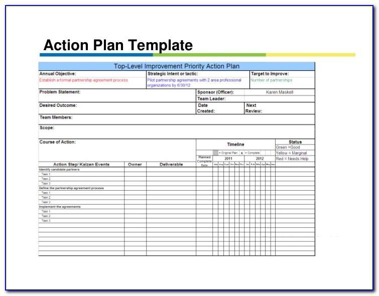 Strategic Sales Plan Template Excel