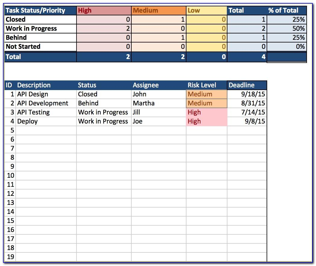 Task Management Excel Template Free Download