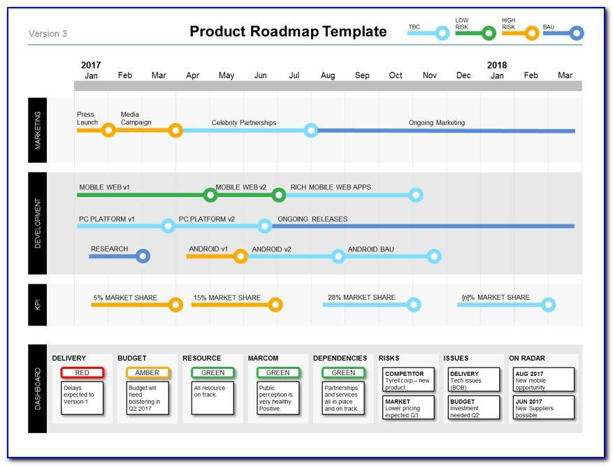 Technology Roadmap Example Ppt