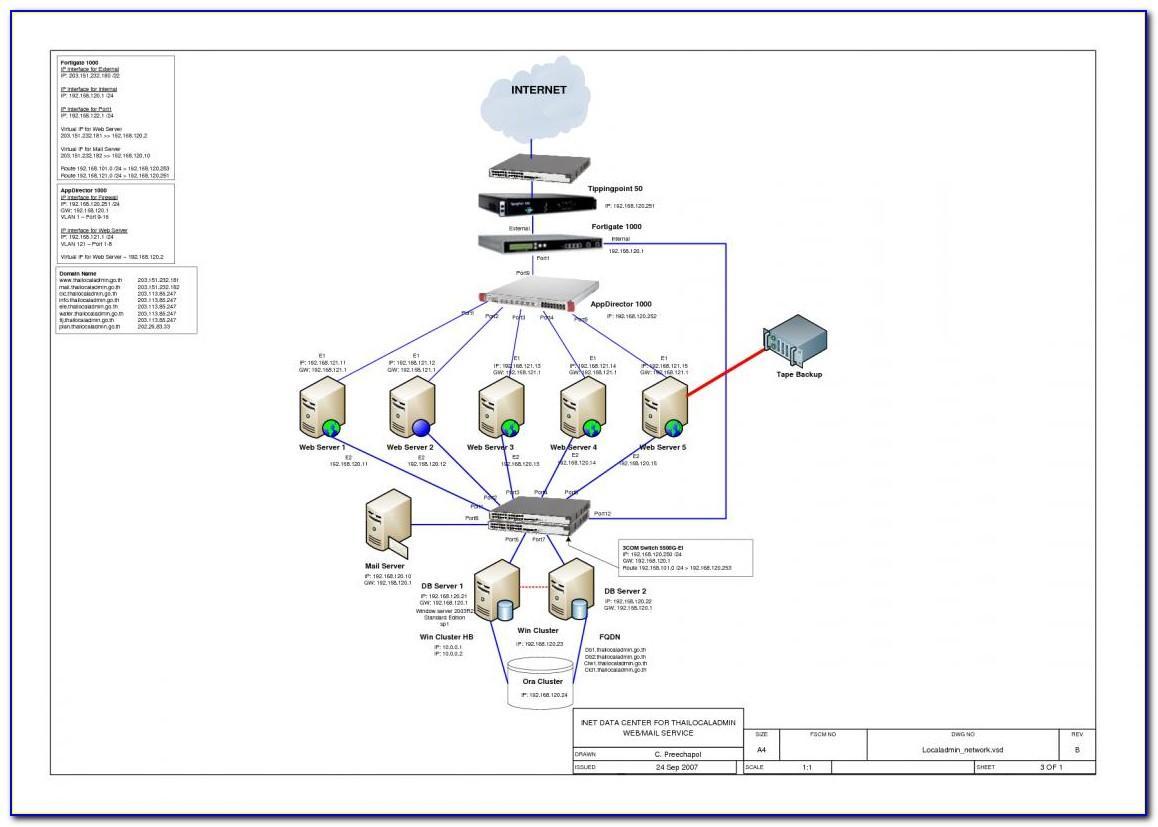 Visio 2016 Network Diagram Templates