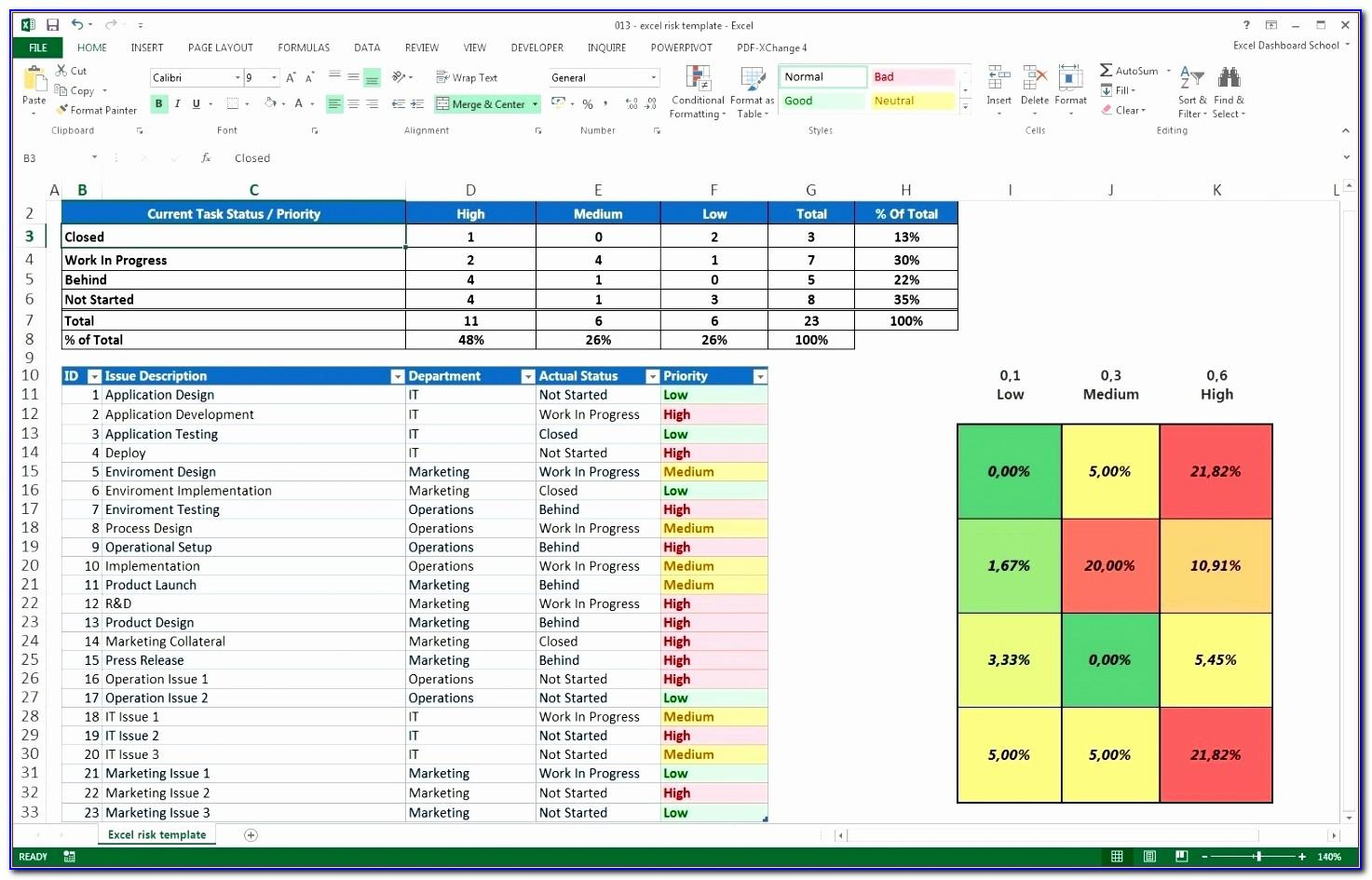 Best Free Excel Dashboard Templates