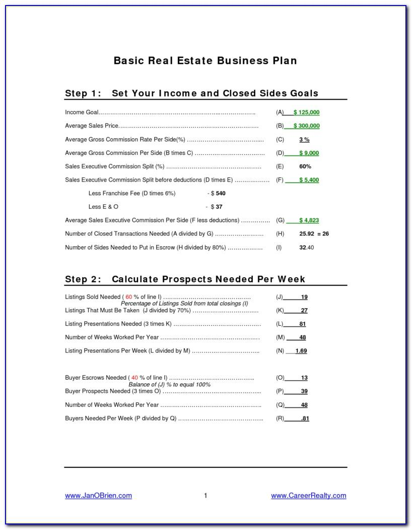 Business Plan Template For Real Estate Agents