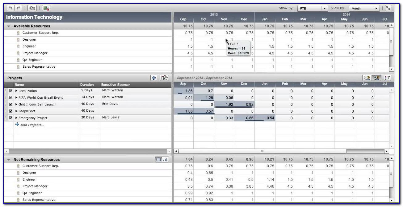 Capacity Planning Template Excel Download
