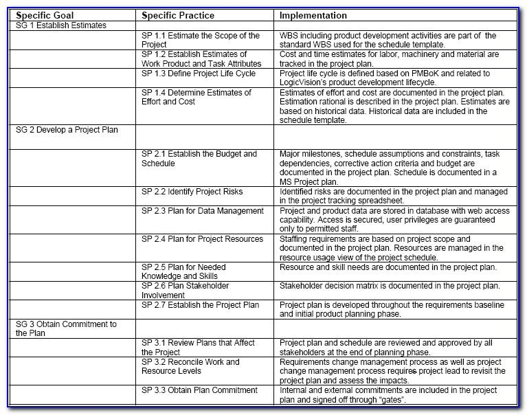 Cmmi Project Management Plan Template