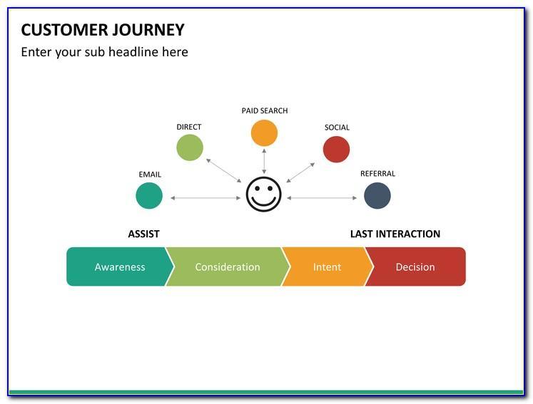 Customer Journey Template Download