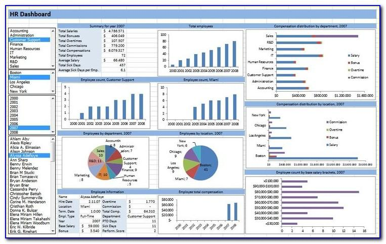 Dashboard Template Excel 2016