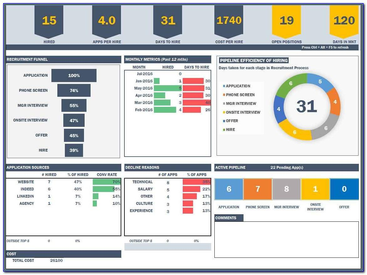 Dashboard Template Excel Download