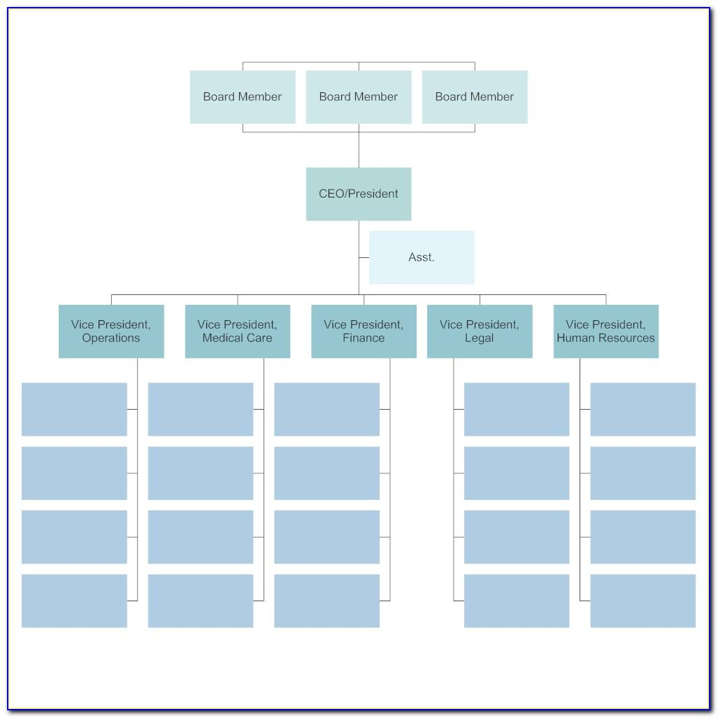 Downloadable Organizational Chart Template