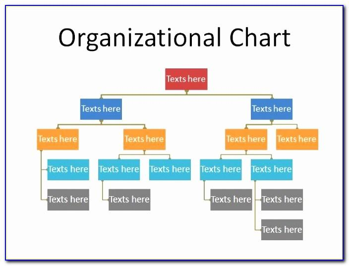 Editable Org Chart Templates