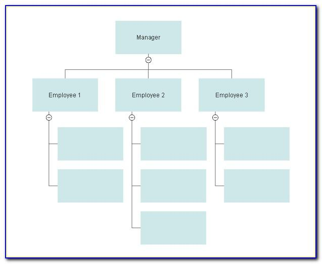 Editable Organizational Chart Template Free