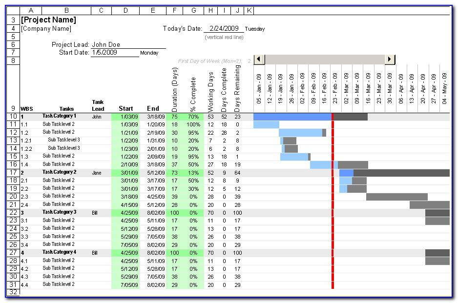 Excel Project Gantt Chart Template Free