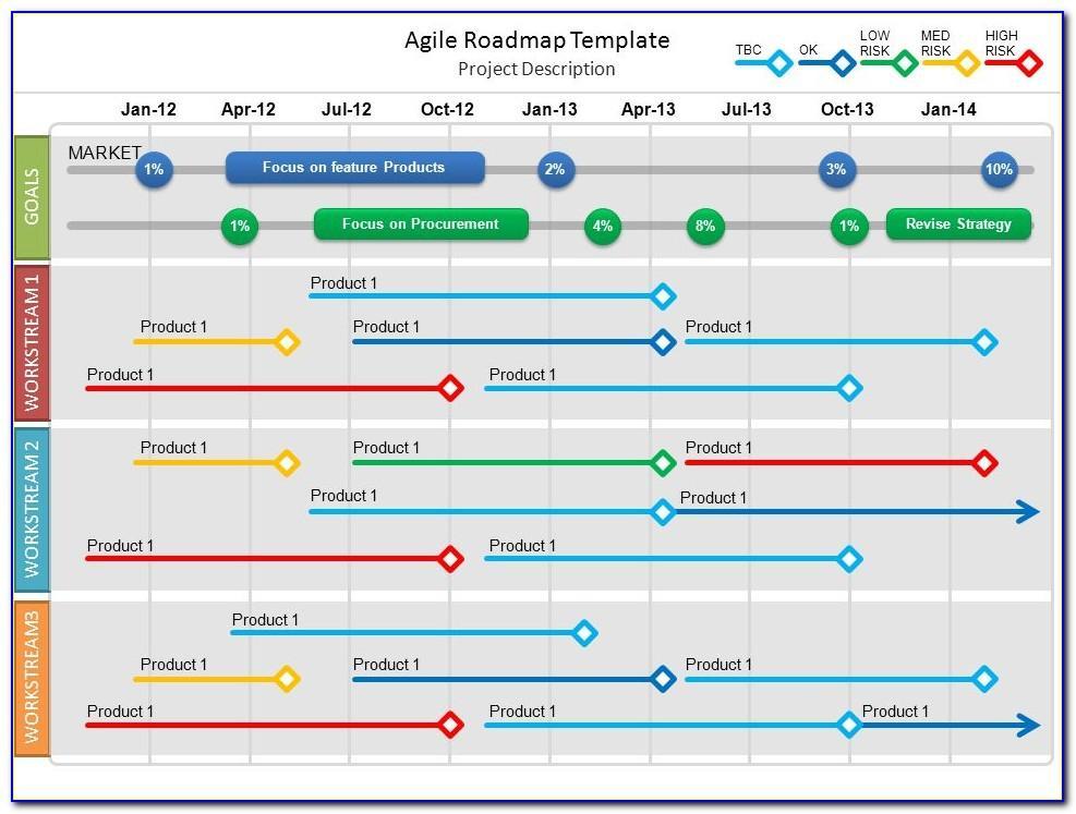 Free Roadmap Powerpoint Template