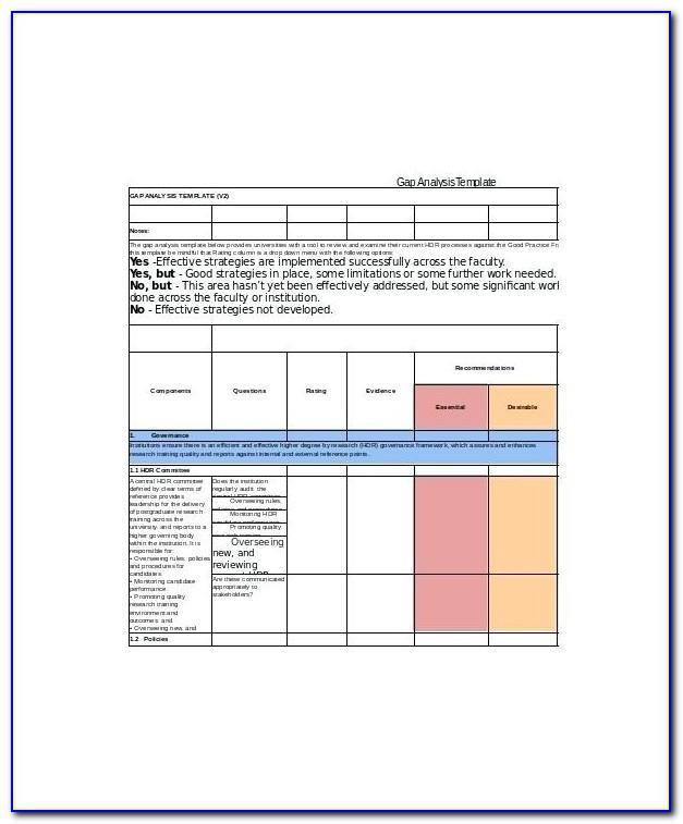 Iso 22301 Gap Analysis Template Xls