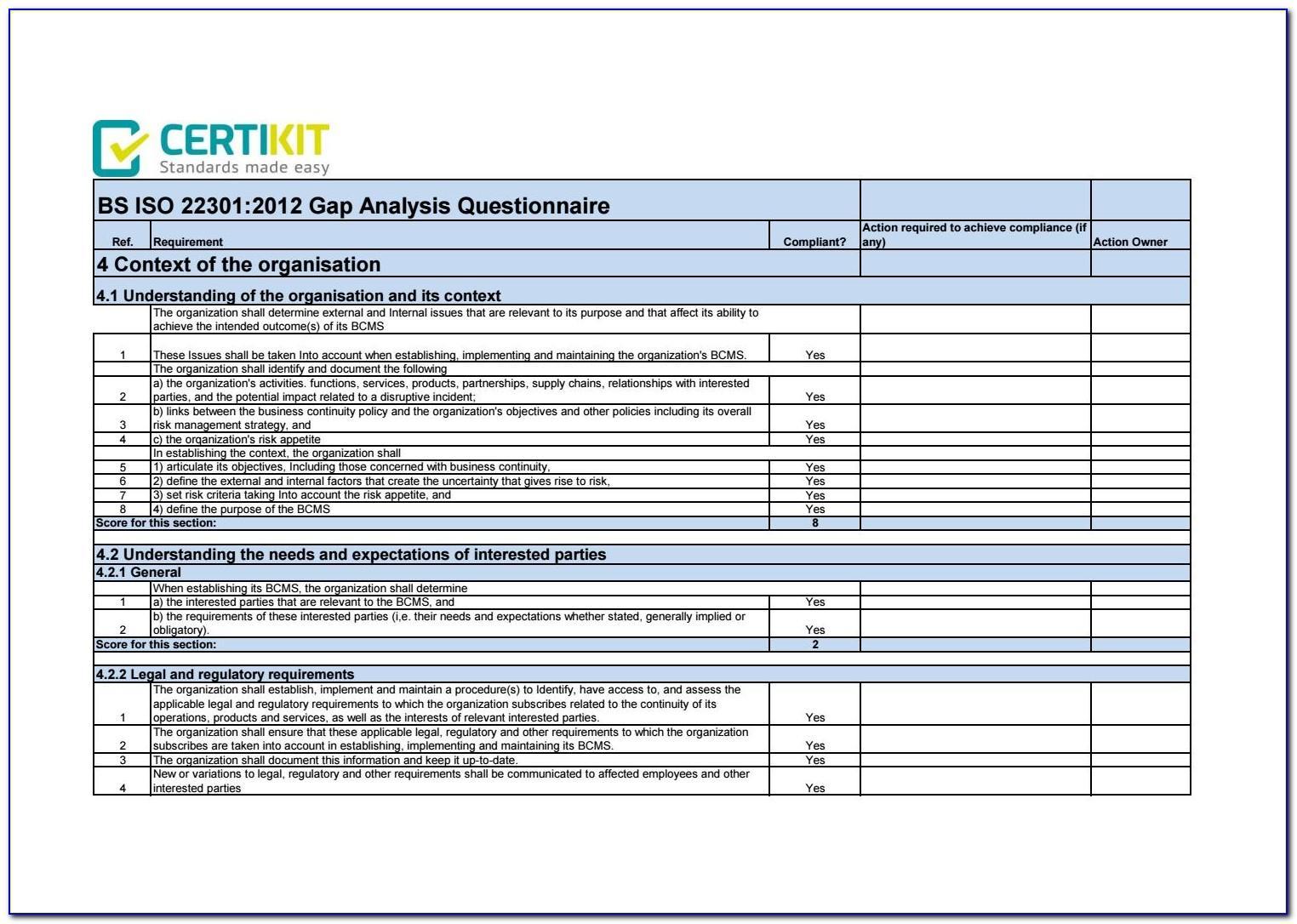 Iso 22301 Gap Analysis Template