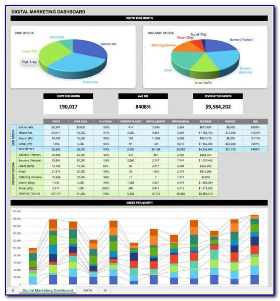 Marketing Dashboard Template Free Download